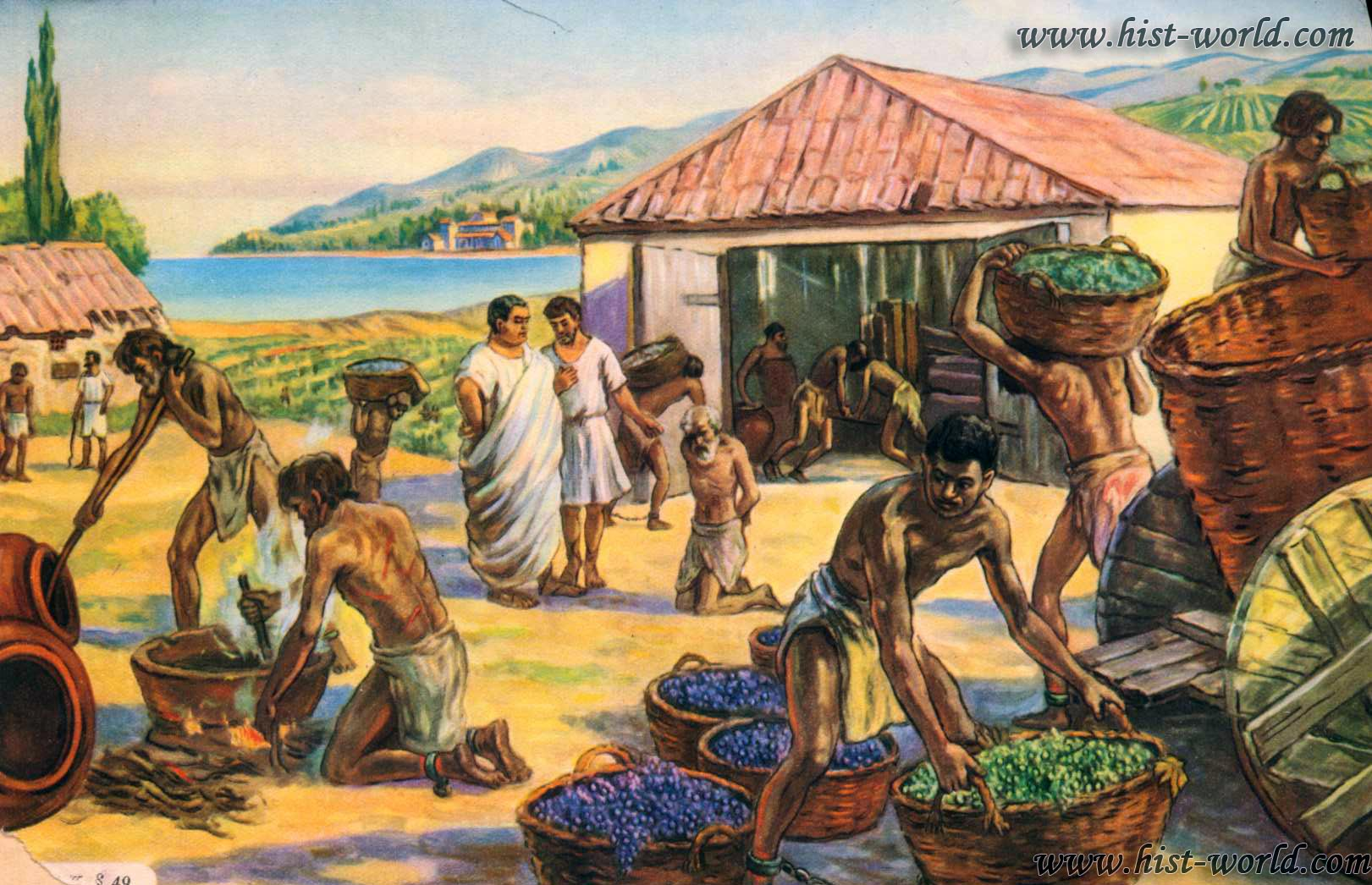 Рабовладельческое хозяйство